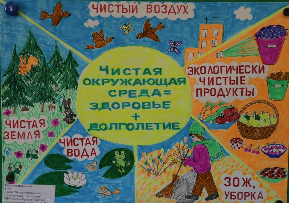 Плакаты о экологии рисунок 1 фото