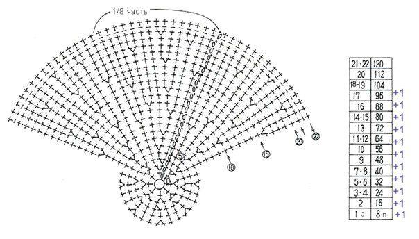 Схема филейного вязания детской шапочки фото