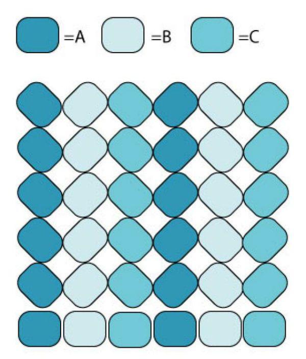 Схема трехцветного жгута фото