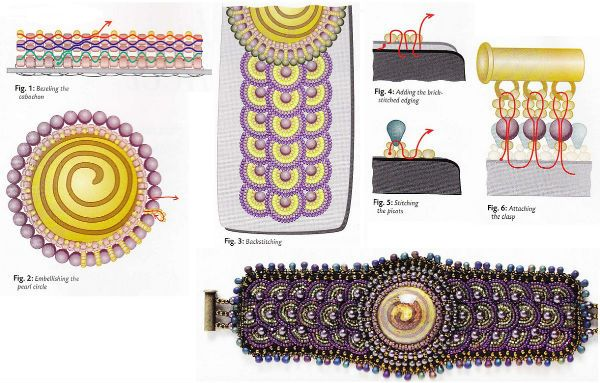 Схема орнамента для украшения фото