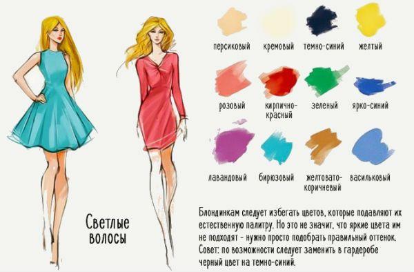 Идеальные цвета для блондинок фото