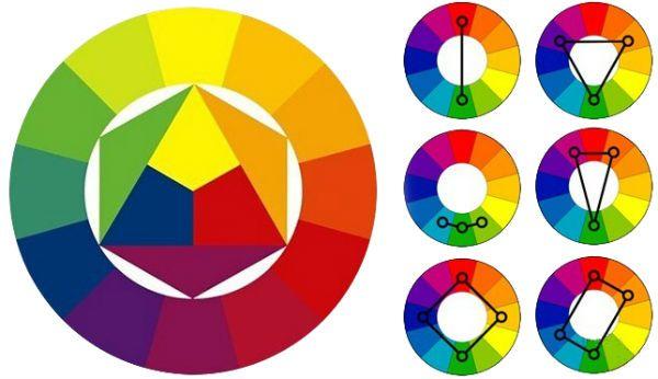 Цветовой круг фото