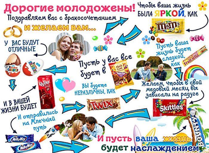 Изображение - На плакате поздравление na-svadbu