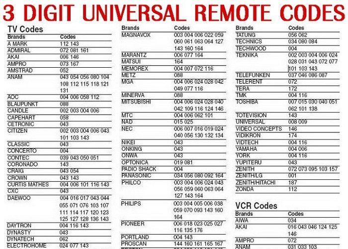 Таблица кодов для пульта фото