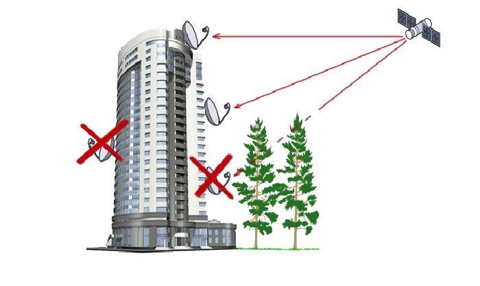 Место для установки спутниковой антенны Триколор фото