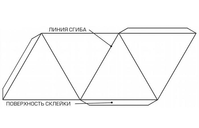 Макет треугольника