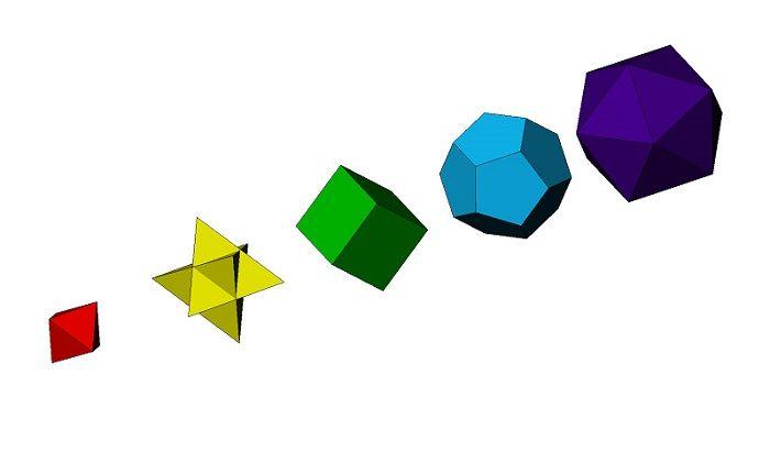 Виды объемных многогранников