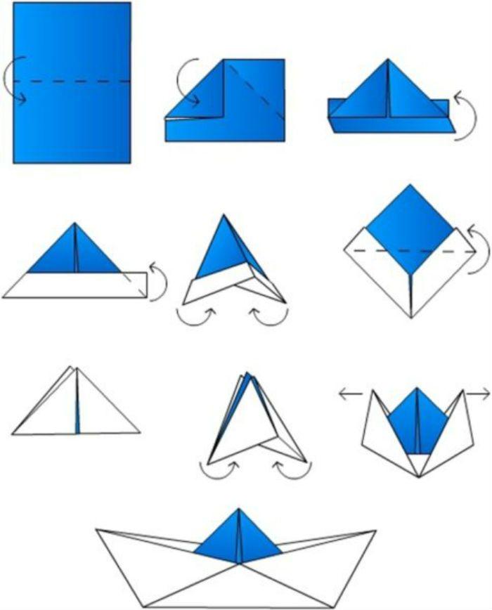 Схема оригами кораблик фото