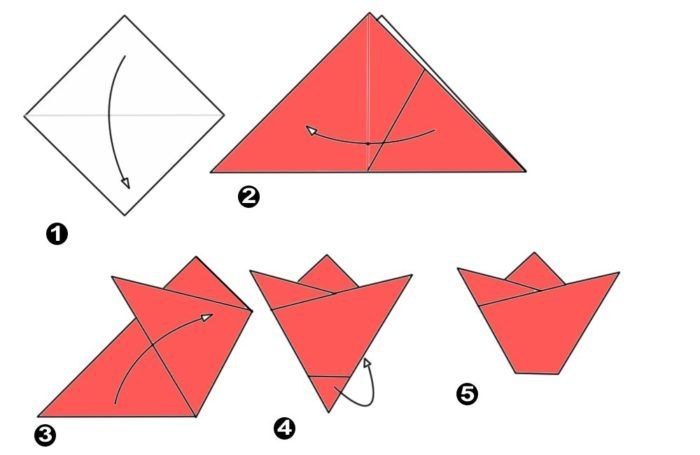 Схема 1 оригами тюльпан фото