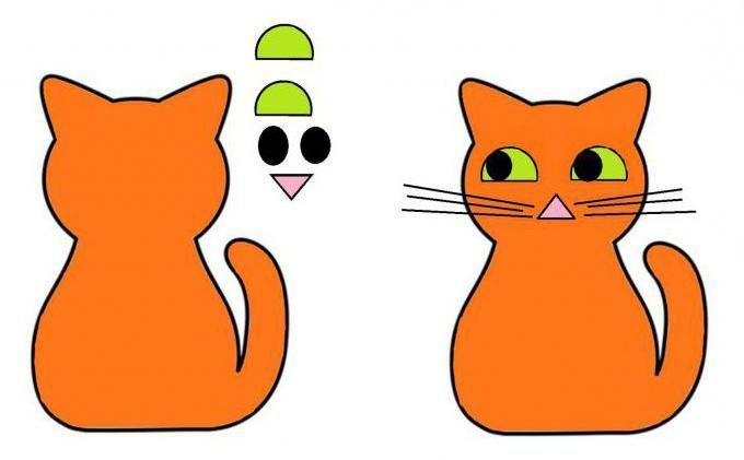Аппликация кот шаблон фото