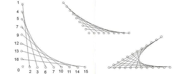 Схема угла с цифрами фото